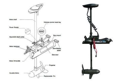 Complete Trolling Motors for Sale / Page #61 of / Find or