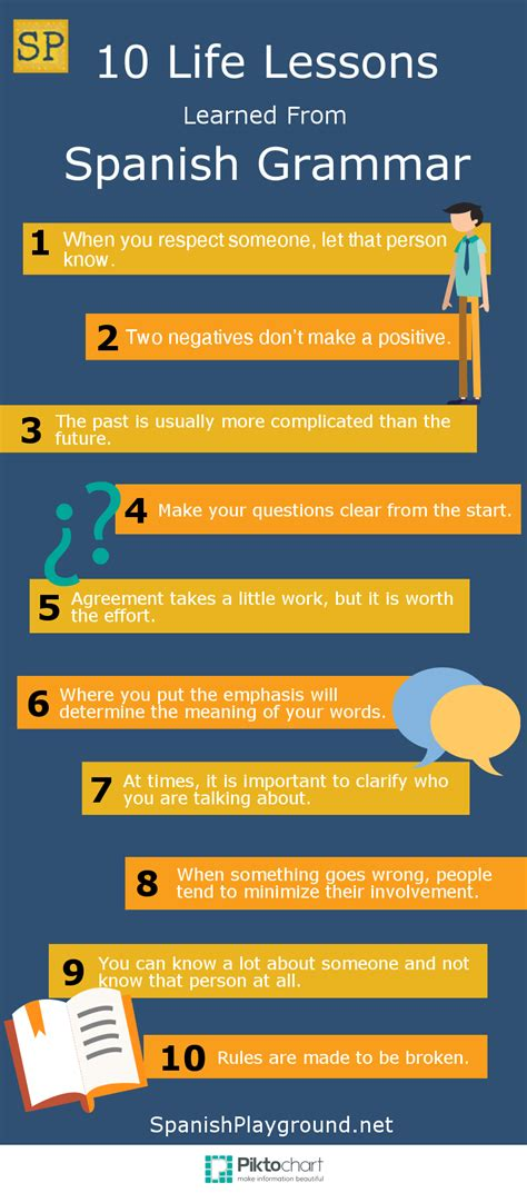 10 Life Lessons Learned from Spanish Grammar - Spanish